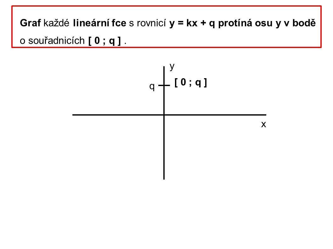 Graf každé lineární fce s rovnicí y = kx + q protíná osu y v bodě o souřadnicích [ 0 ; q ].