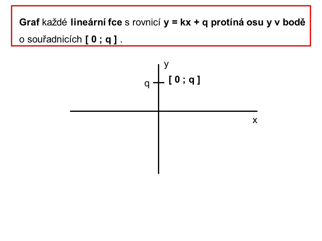 př.y = 7x + 5 q = 5 graf protíná osu y v bodě [ 0 ; 5 ] x y 5 př.