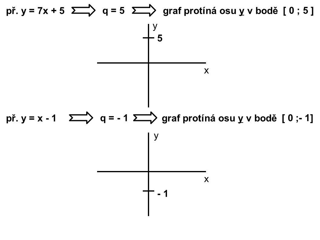 př. y = 7x + 5 q = 5 graf protíná osu y v bodě [ 0 ; 5 ] x y 5 př.