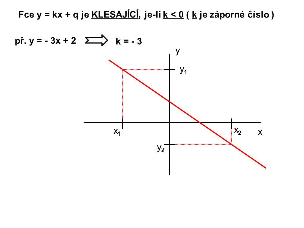 Fce y = kx + q je KONSTANTNÍ, je-li k = 0 př. y = 2 k = 0 x y x1x1 x2x2 y1y1 y2y2
