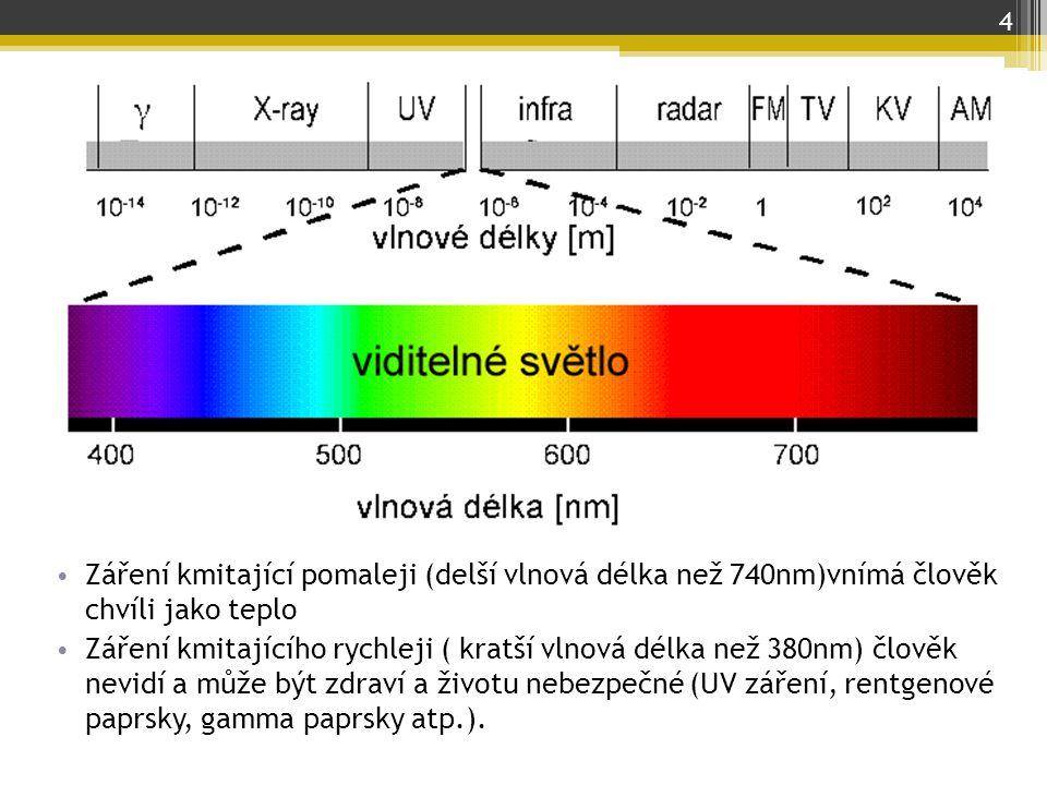 Záření kmitající pomaleji (delší vlnová délka než 740nm)vnímá člověk chvíli jako teplo Záření kmitajícího rychleji ( kratší vlnová délka než 380nm) čl