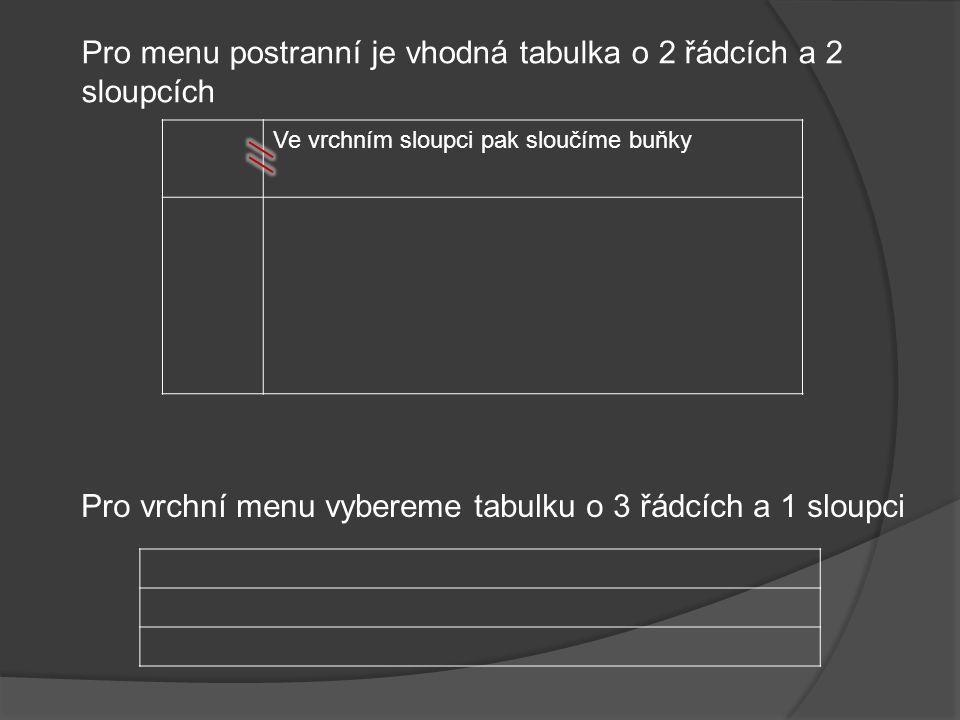 Pro menu postranní je vhodná tabulka o 2 řádcích a 2 sloupcích Ve vrchním sloupci pak sloučíme buňky Pro vrchní menu vybereme tabulku o 3 řádcích a 1 sloupci