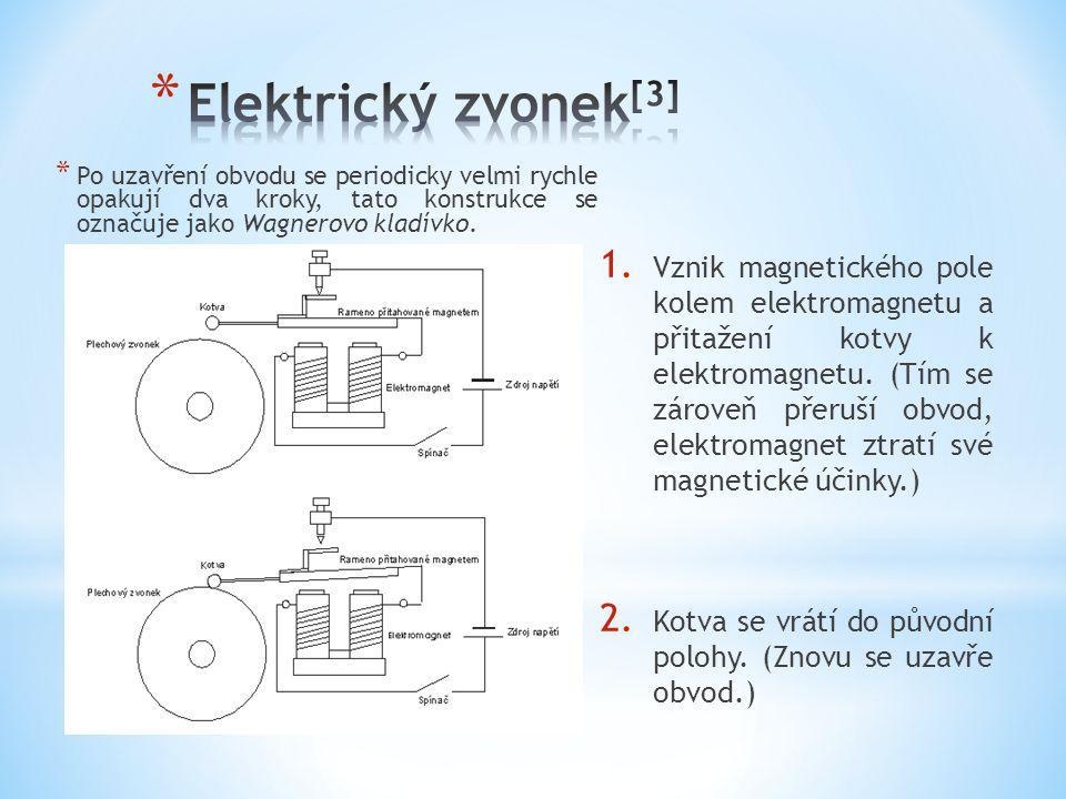 1. Vznik magnetického pole kolem elektromagnetu a přitažení kotvy k elektromagnetu. (Tím se zároveň přeruší obvod, elektromagnet ztratí své magnetické