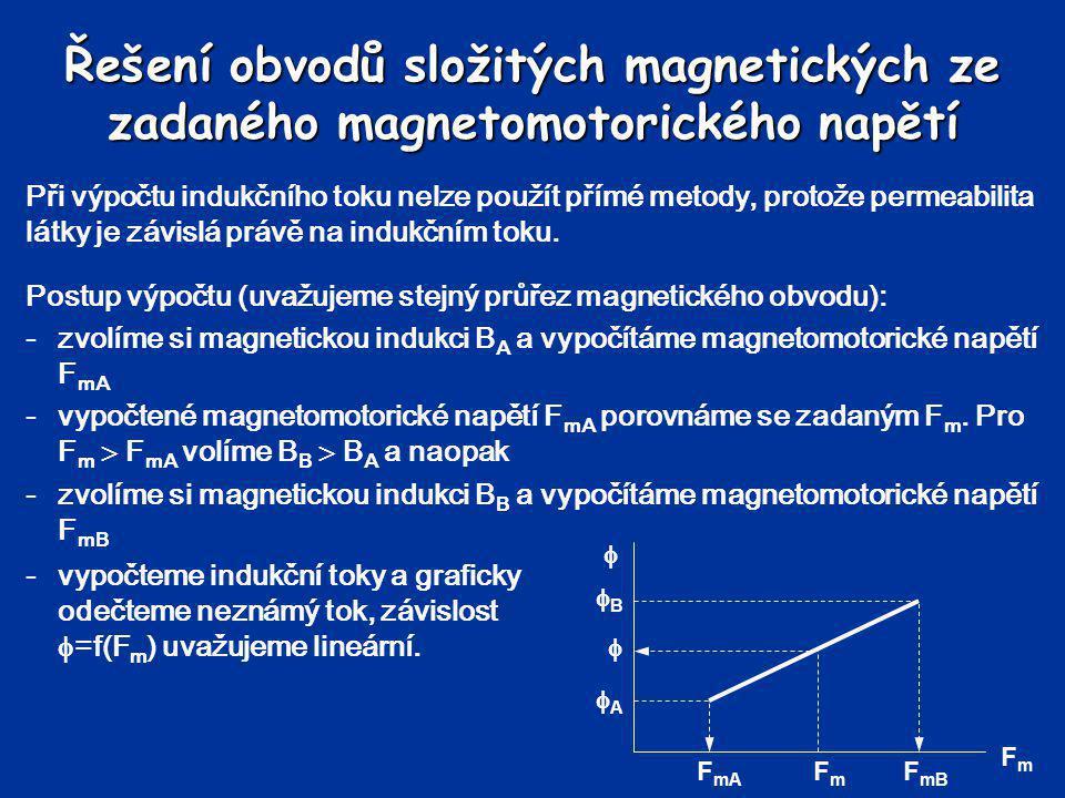 Řešení obvodů složitých magnetických ze zadaného magnetomotorického napětí Při výpočtu indukčního toku nelze použít přímé metody, protože permeabilita