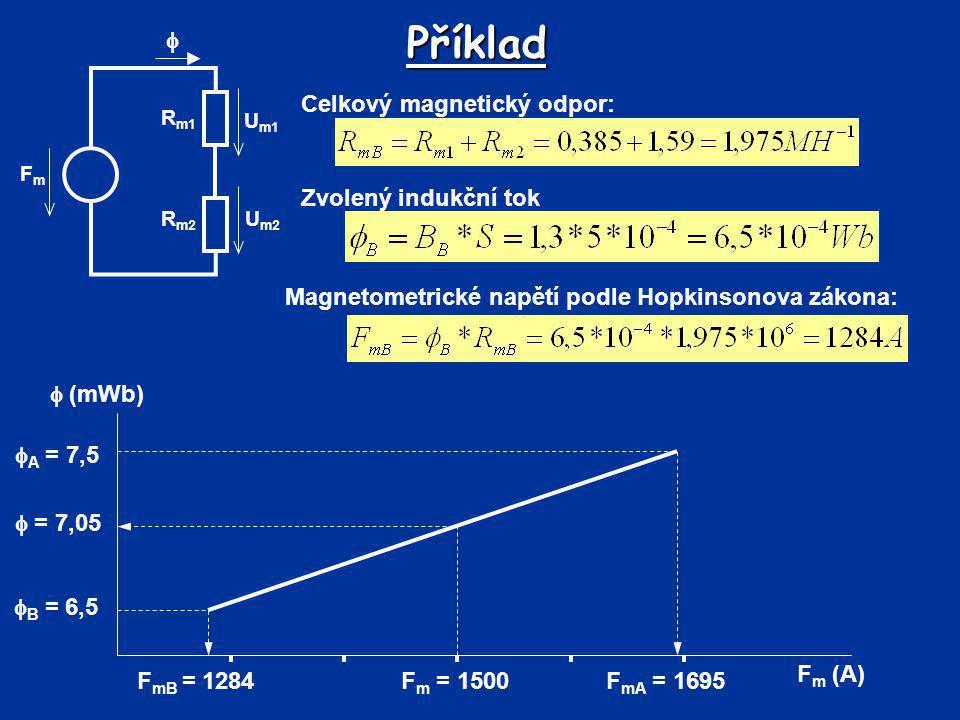 Příklad Celkový magnetický odpor: FmFm R m2 R m1 U m2 U m1  Magnetometrické napětí podle Hopkinsonova zákona: Zvolený indukční tok F mB = 1284F mA =
