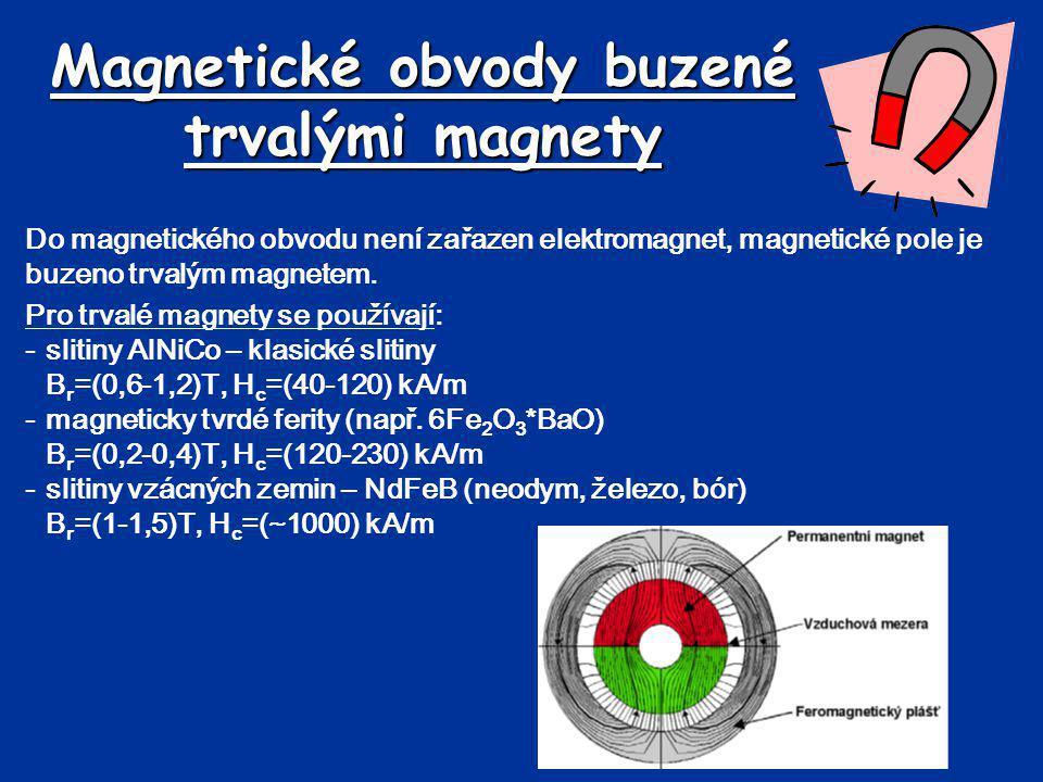 Magnetické obvody buzené trvalými magnety Do magnetického obvodu není zařazen elektromagnet, magnetické pole je buzeno trvalým magnetem. Pro trvalé ma