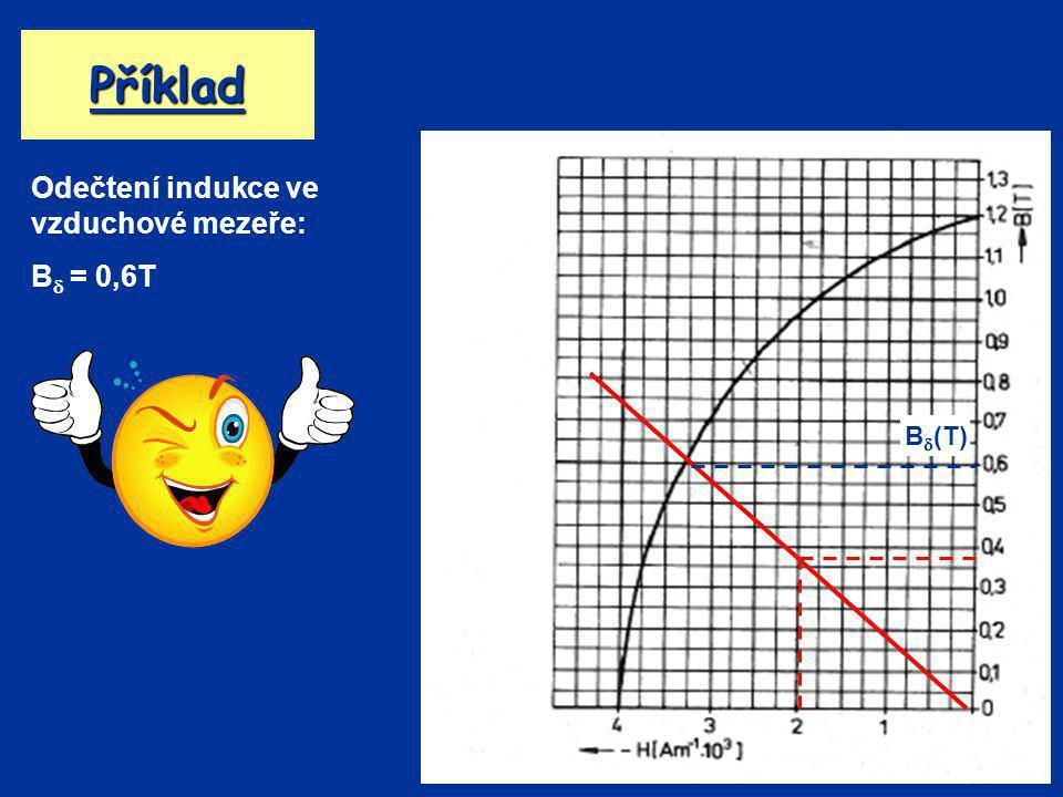 Příklad Odečtení indukce ve vzduchové mezeře: B  = 0,6T B  (T)