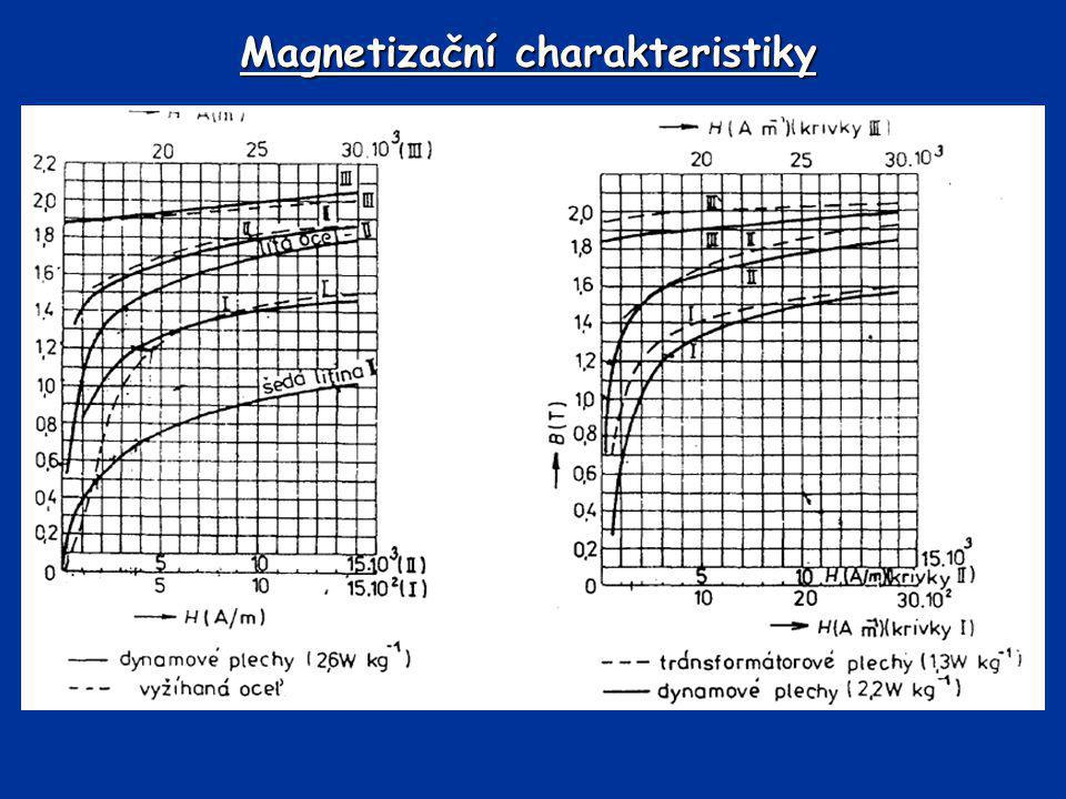 Příklad Magnetická indukce: FmFm R m2 R m1 U m2 U m1  Intenzita magnetického pole v železe: z grafu, H 1 = 8500 A/m Permeabilita železa: Magnetický odpor železa: Magnetický odpor vzduchu: Příklad: Vypočítejte proud cívkou (N=1000 závitů), je-li magnetický indukční tok  = 0,7 mWb.