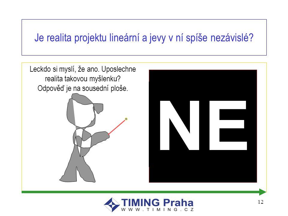 12 Je realita projektu lineární a jevy v ní spíše nezávislé.