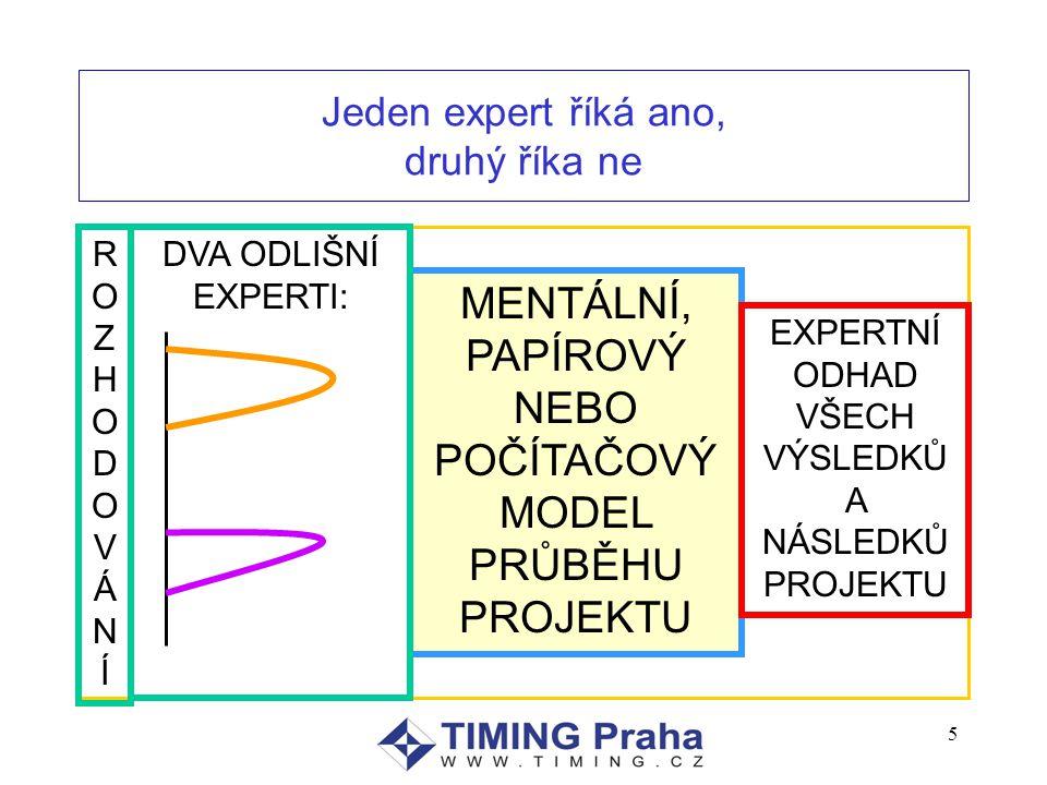 6 Pusťme experty do modelu přímo, netvořme jejich umělý mix ROZHODOVÁNÍROZHODOVÁNÍ MENTÁLNÍ, PAPÍROVÝ NEBO POČÍTAČOVÝ MODEL PRŮBĚHU PROJEKTU EXPERTNÍ ODHAD VŠECH VÝSLEDKŮ A NÁSLEDKŮ PROJEKTU DVA ODLIŠNÍ EXPERTI: