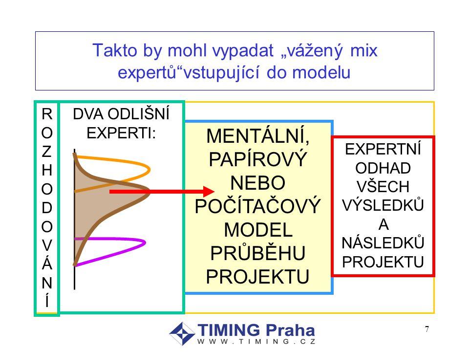 """7 Takto by mohl vypadat """"vážený mix expertů vstupující do modelu ROZHODOVÁNÍROZHODOVÁNÍ MENTÁLNÍ, PAPÍROVÝ NEBO POČÍTAČOVÝ MODEL PRŮBĚHU PROJEKTU EXPERTNÍ ODHAD VŠECH VÝSLEDKŮ A NÁSLEDKŮ PROJEKTU DVA ODLIŠNÍ EXPERTI:"""