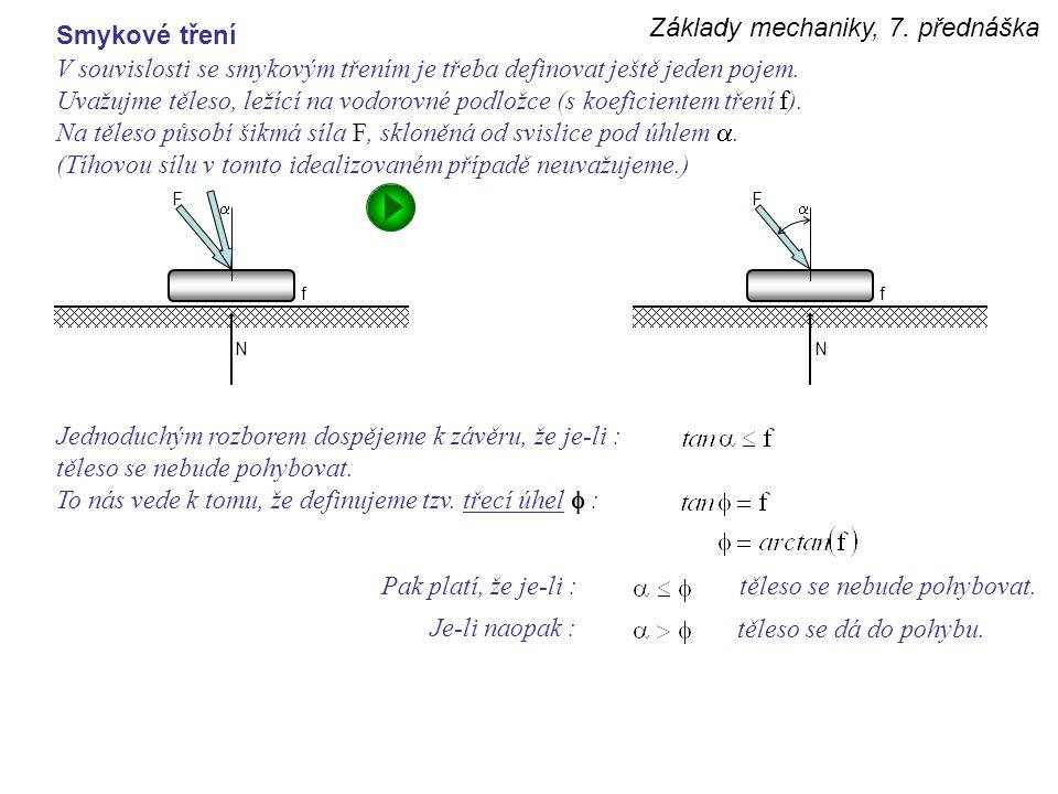 Základy mechaniky, 7. přednáška Smykové tření V souvislosti se smykovým třením je třeba definovat ještě jeden pojem. Uvažujme těleso, ležící na vodoro