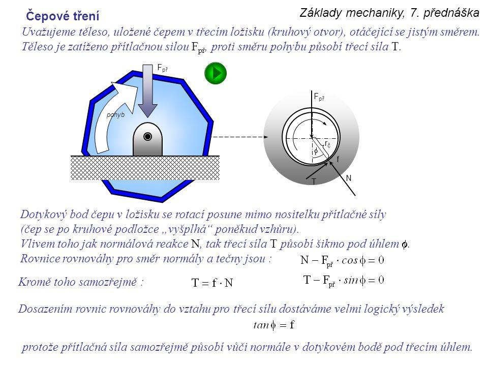 Základy mechaniky, 7. přednáška Čepové tření Uvažujeme těleso, uložené čepem v třecím ložisku (kruhový otvor), otáčející se jistým směrem. Těleso je z