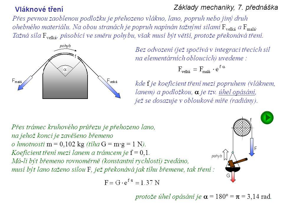 Základy mechaniky, 7. přednáška Vláknové tření Přes pevnou zaoblenou podložku je přehozeno vlákno, lano, popruh nebo jiný druh ohebného materiálu. Na