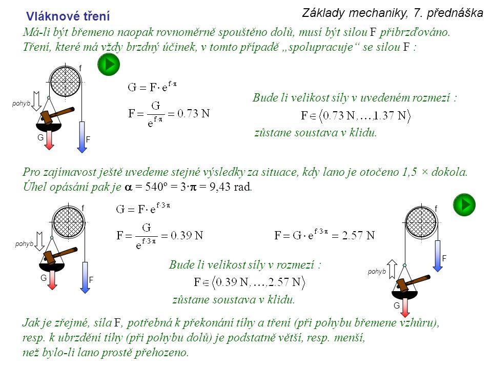 Základy mechaniky, 7. přednáška Vláknové tření Má-li být břemeno naopak rovnoměrně spouštěno dolů, musí být silou F přibrzďováno. Tření, které má vždy