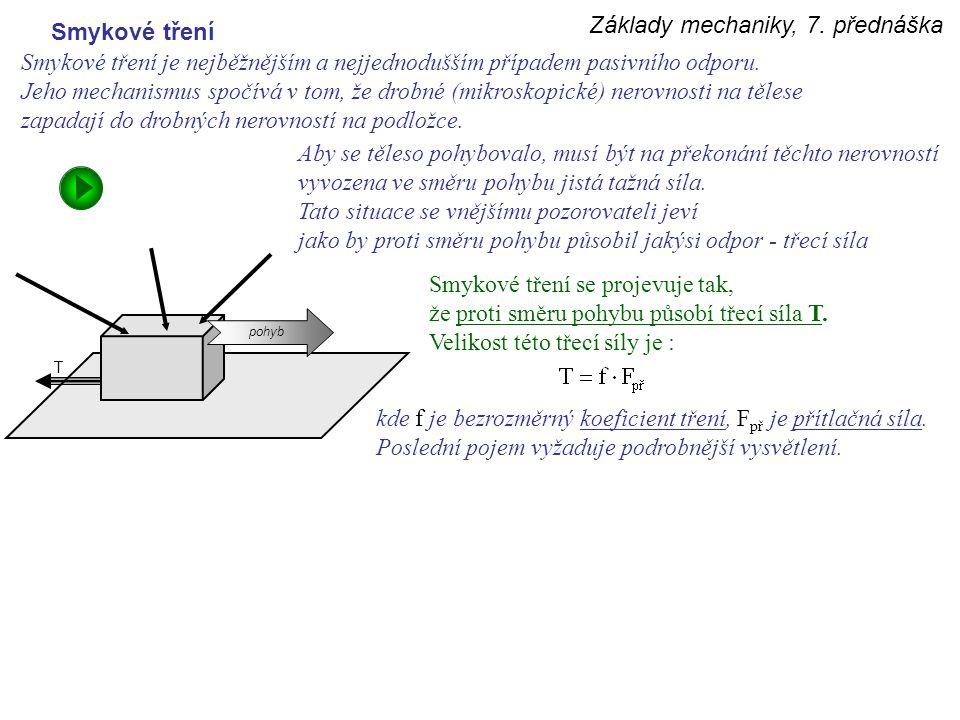 Základy mechaniky, 7. přednáška Smykové tření Smykové tření je nejběžnějším a nejjednodušším případem pasivního odporu. Jeho mechanismus spočívá v tom