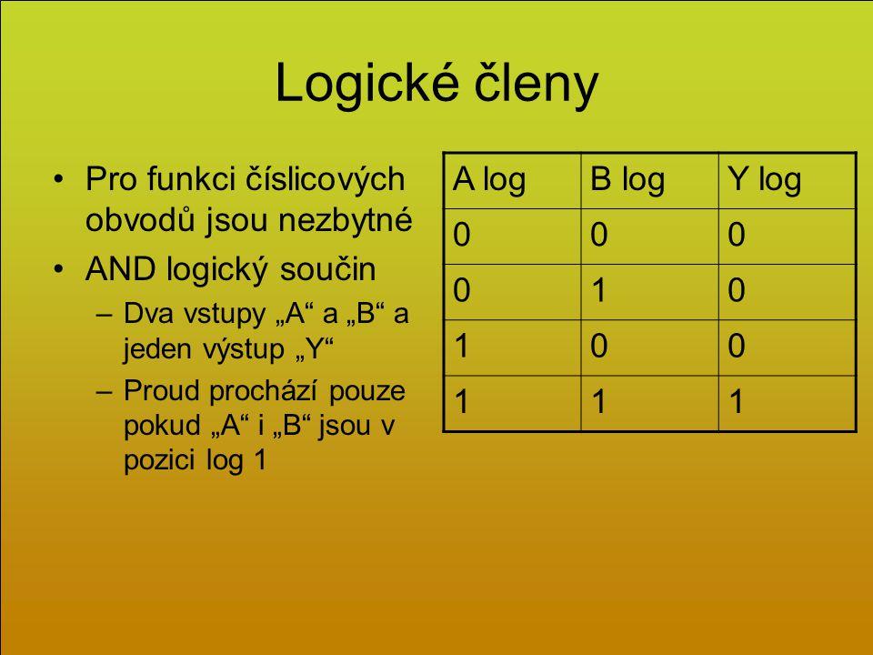 """Logické členy Pro funkci číslicových obvodů jsou nezbytné AND logický součin –Dva vstupy """"A a """"B a jeden výstup """"Y –Proud prochází pouze pokud """"A i """"B jsou v pozici log 1 A logB logY log 000 010 100 111"""