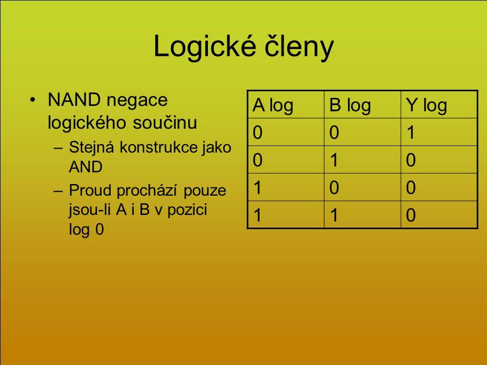 Logické členy NAND negace logického součinu –Stejná konstrukce jako AND –Proud prochází pouze jsou-li A i B v pozici log 0 A logB logY log 001 010 100 110
