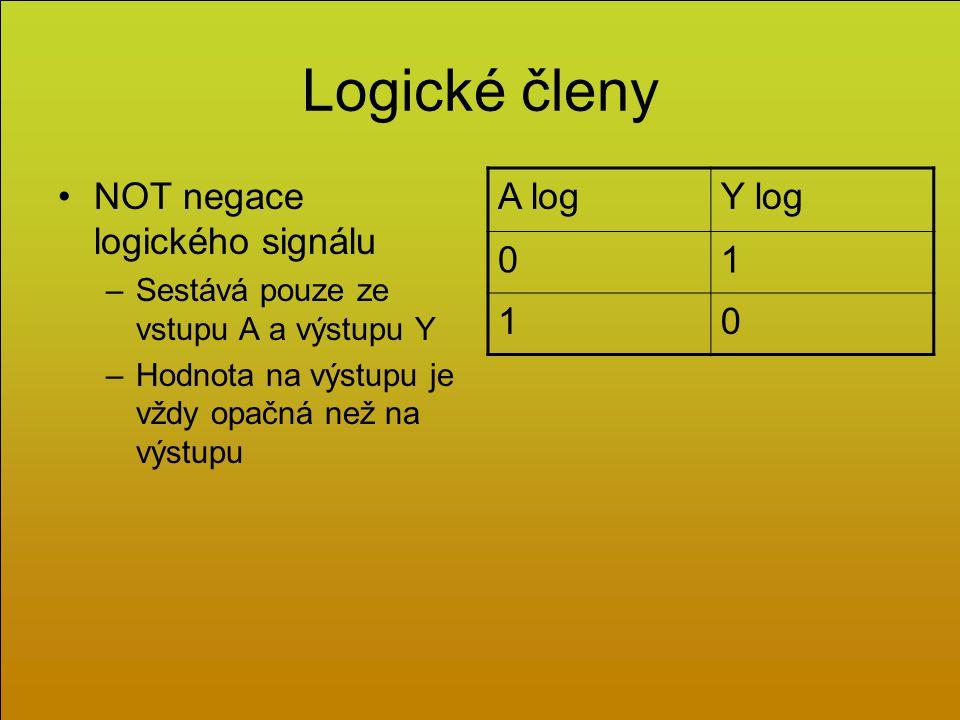 Logické členy NOT negace logického signálu –Sestává pouze ze vstupu A a výstupu Y –Hodnota na výstupu je vždy opačná než na výstupu A logY log 01 10
