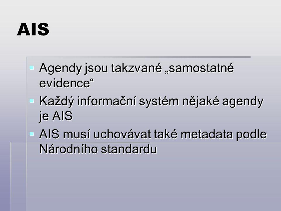 """AIS  Agendy jsou takzvané """"samostatné evidence  Každý informační systém nějaké agendy je AIS  AIS musí uchovávat také metadata podle Národního standardu"""