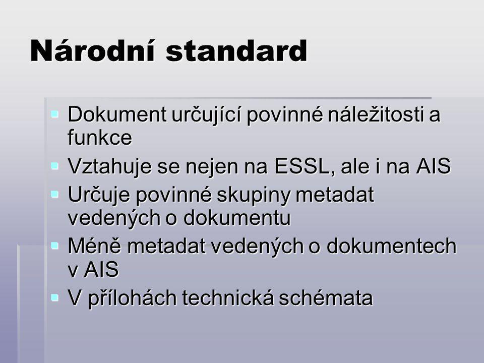 Transakční protokol  O všech operacích s dokumentem se vede transakční protokol  Jeho struktura je popsána také v Národním standardu  Musí se vést po celou dobu životního cyklu  Měl by být vždy dostupný ESSL