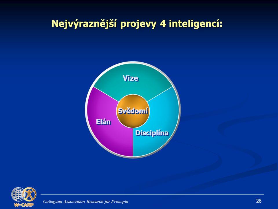 26 Nejvýraznější projevy 4 inteligencí: Collegiate Association Research for Principle Vize Disciplína Svědomí Elán