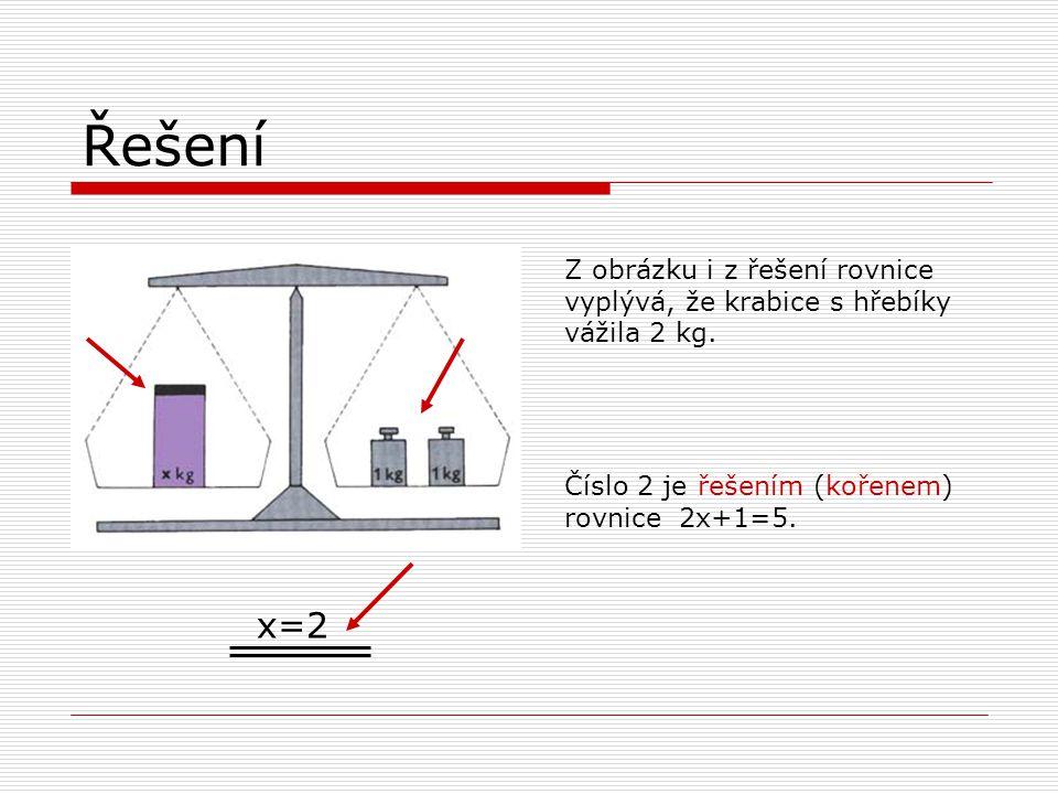 Z obrázku i z řešení rovnice vyplývá, že krabice s hřebíky vážila 2 kg. x=2 Číslo 2 je řešením (kořenem) rovnice 2x+1=5. Řešení