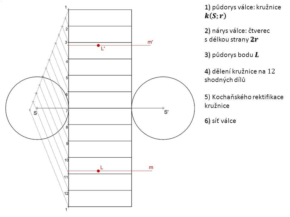 5) Kochaňského rektifikace kružnice 6) 6) síť válce