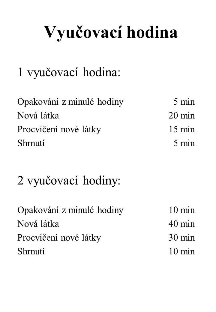 Vyučovací hodina 1 vyučovací hodina: Opakování z minulé hodiny 5 min Nová látka 20 min Procvičení nové látky 15 min Shrnutí 5 min 2 vyučovací hodiny:
