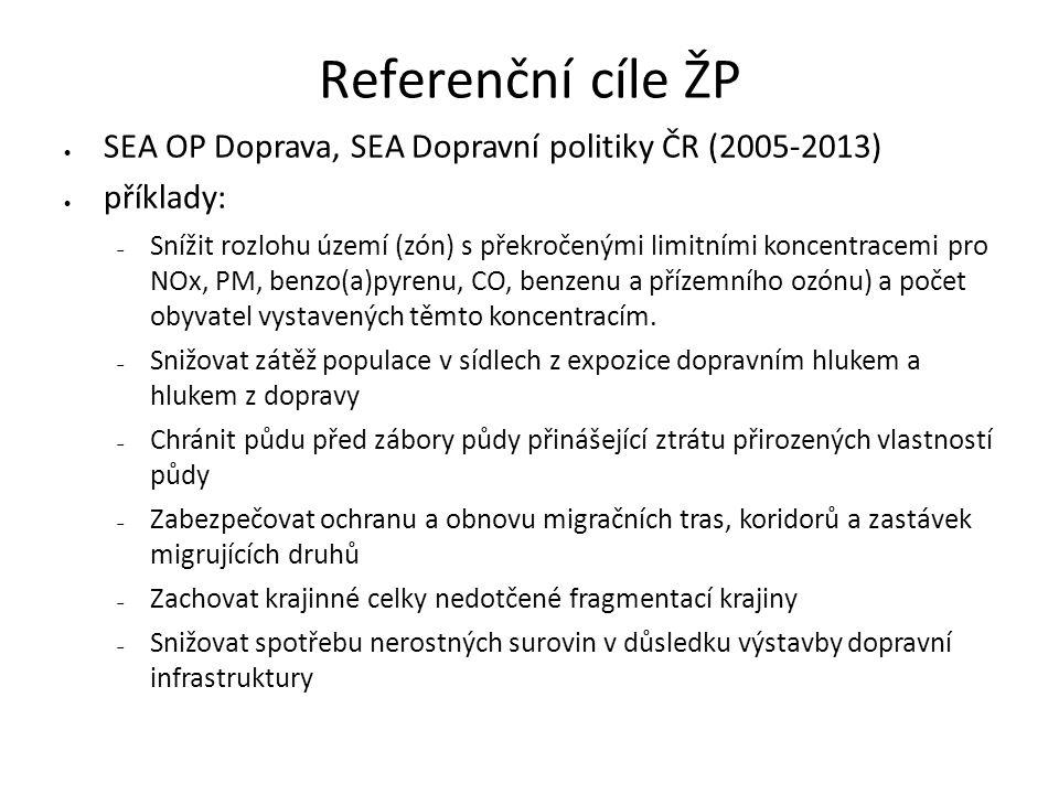 Referenční cíle ŽP  SEA OP Doprava, SEA Dopravní politiky ČR (2005-2013)  příklady:  Snížit rozlohu území (zón) s překročenými limitními koncentracemi pro NOx, PM, benzo(a)pyrenu, CO, benzenu a přízemního ozónu) a počet obyvatel vystavených těmto koncentracím.