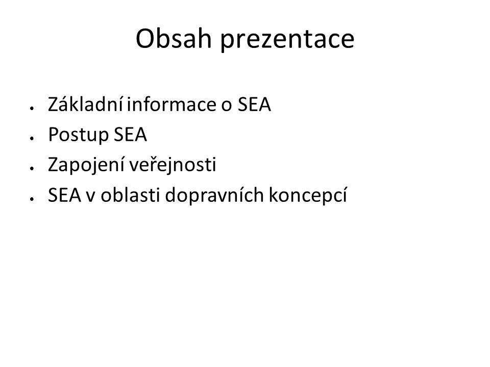 Obsah prezentace  Základní informace o SEA  Postup SEA  Zapojení veřejnosti  SEA v oblasti dopravních koncepcí