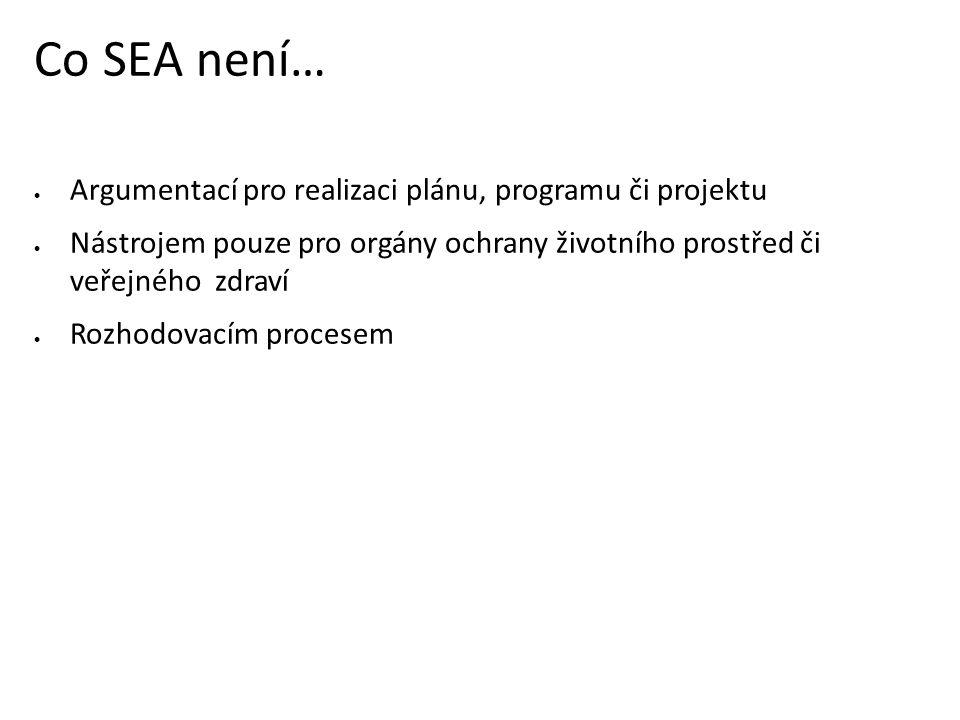 Co SEA není…  Argumentací pro realizaci plánu, programu či projektu  Nástrojem pouze pro orgány ochrany životního prostřed či veřejného zdraví  Rozhodovacím procesem