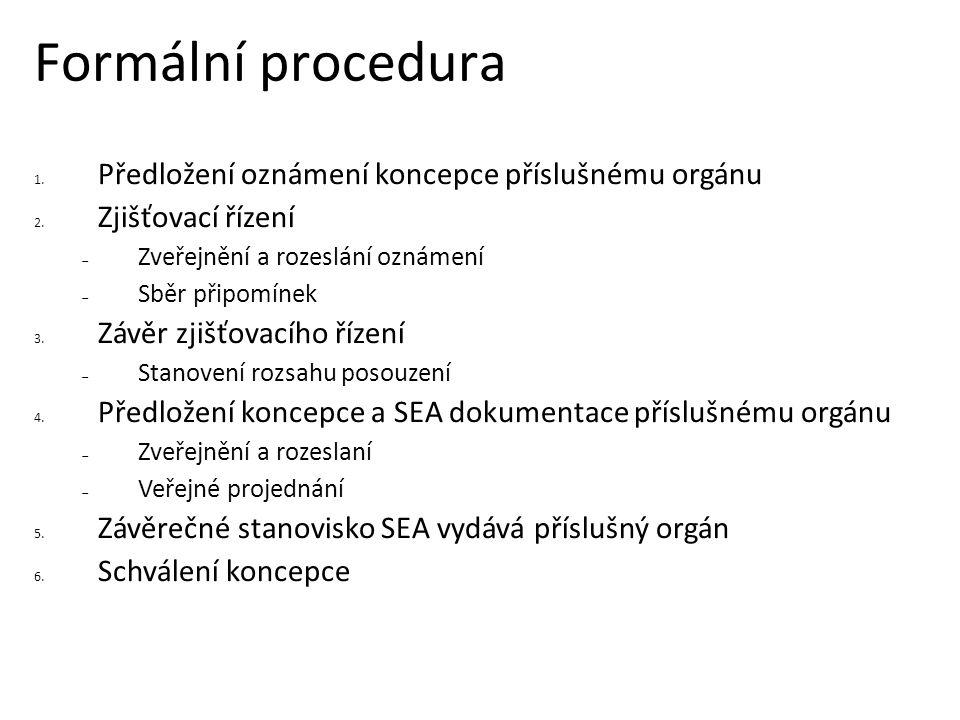 Formální procedura 1.Předložení oznámení koncepce příslušnému orgánu 2.
