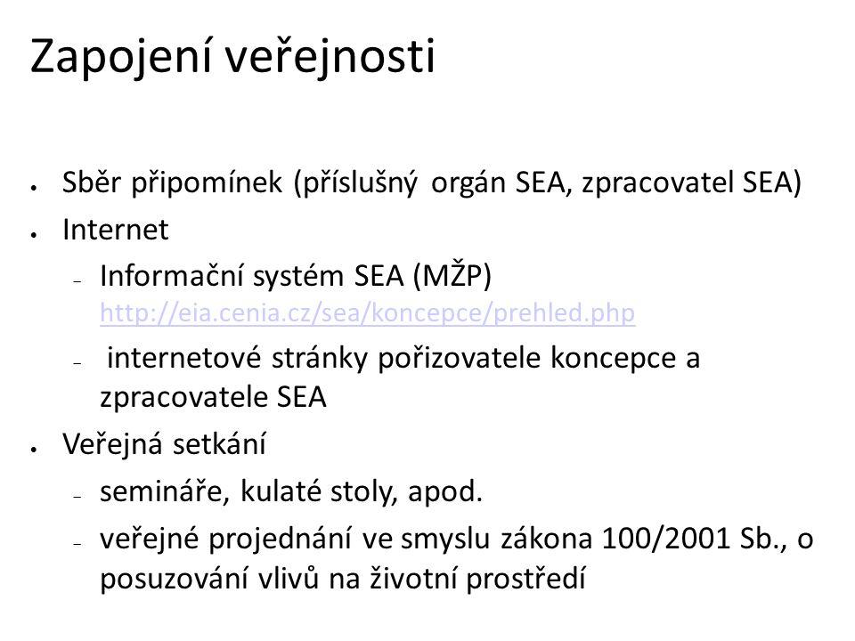 Zapojení veřejnosti  Sběr připomínek (příslušný orgán SEA, zpracovatel SEA)  Internet  Informační systém SEA (MŽP) http://eia.cenia.cz/sea/koncepce/prehled.php http://eia.cenia.cz/sea/koncepce/prehled.php  internetové stránky pořizovatele koncepce a zpracovatele SEA  Veřejná setkání  semináře, kulaté stoly, apod.