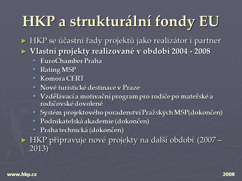Kontakty Hospodářská komora hl.m. Prahy nám.