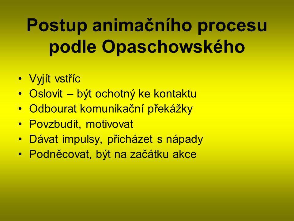 Postup animačního procesu podle Opaschowského Vyjít vstříc Oslovit – být ochotný ke kontaktu Odbourat komunikační překážky Povzbudit, motivovat Dávat impulsy, přicházet s nápady Podněcovat, být na začátku akce