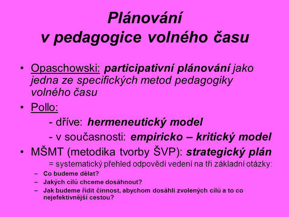 Plánování v pedagogice volného času Opaschowski: participativní plánování jako jedna ze specifických metod pedagogiky volného času Pollo: - dříve: hermeneutický model - v současnosti: empiricko – kritický model MŠMT (metodika tvorby ŠVP): strategický plán = systematický přehled odpovědí vedení na tři základní otázky: –Co budeme dělat.