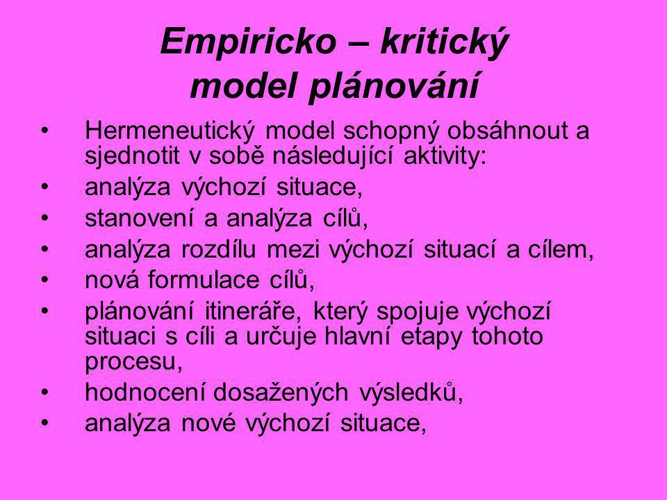 Empiricko – kritický model plánování Hermeneutický model schopný obsáhnout a sjednotit v sobě následující aktivity: analýza výchozí situace, stanovení a analýza cílů, analýza rozdílu mezi výchozí situací a cílem, nová formulace cílů, plánování itineráře, který spojuje výchozí situaci s cíli a určuje hlavní etapy tohoto procesu, hodnocení dosažených výsledků, analýza nové výchozí situace,