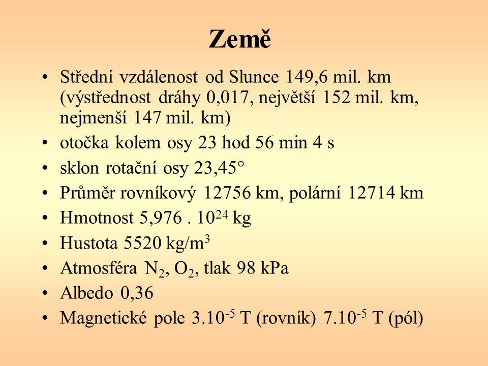 Země Střední vzdálenost od Slunce 149,6 mil. km (výstřednost dráhy 0,017, největší 152 mil. km, nejmenší 147 mil. km) otočka kolem osy 23 hod 56 min 4