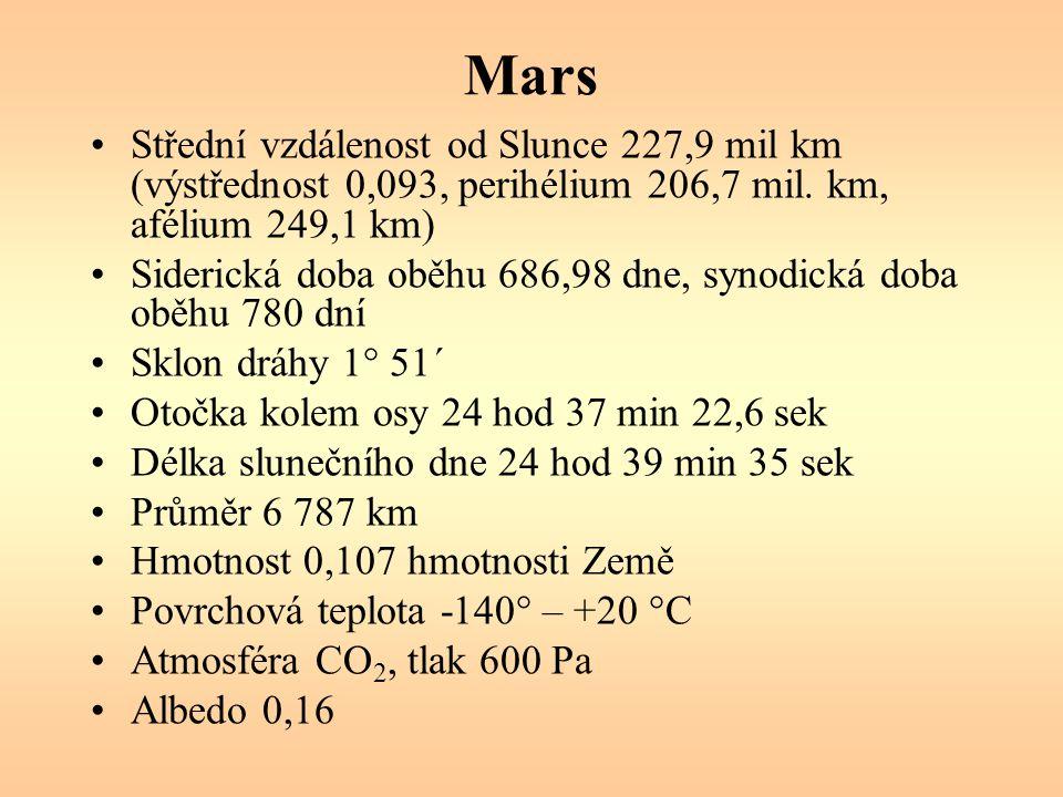 Mars Střední vzdálenost od Slunce 227,9 mil km (výstřednost 0,093, perihélium 206,7 mil. km, afélium 249,1 km) Siderická doba oběhu 686,98 dne, synodi