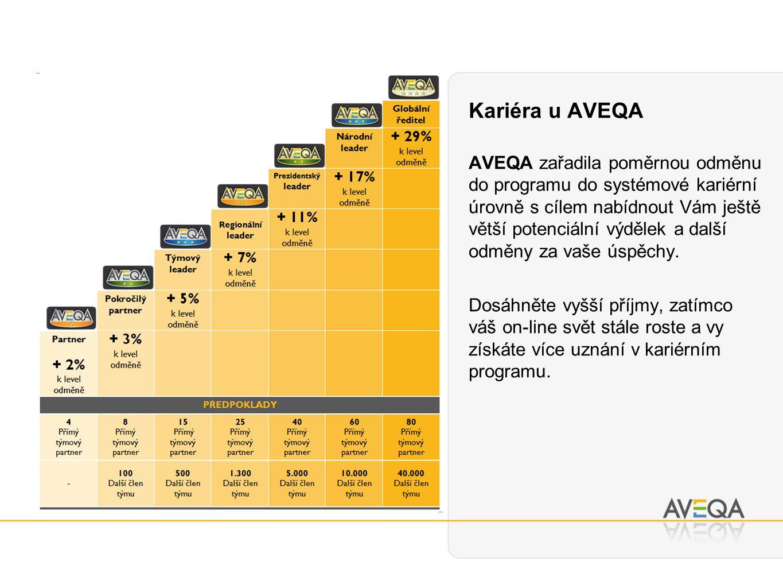 Kariéra u AVEQA AVEQA zařadila poměrnou odměnu do programu do systémové kariérní úrovně s cílem nabídnout Vám ještě větší potenciální výdělek a další odměny za vaše úspěchy.