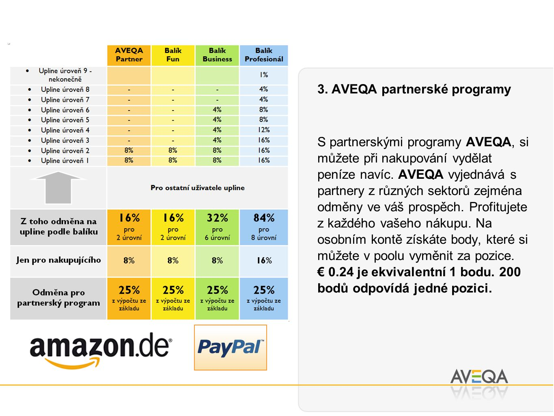 3. AVEQA partnerské programy S partnerskými programy AVEQA, si můžete při nakupování vydělat peníze navíc. AVEQA vyjednává s partnery z různých sektor
