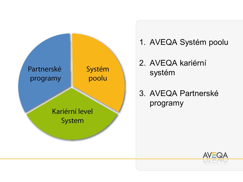 1.Pool systém AVEQA Základem je AVEQA-pool systém.