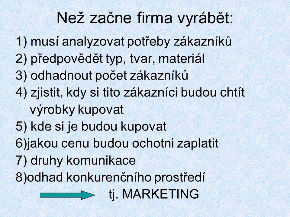 Než začne firma vyrábět: 1) musí analyzovat potřeby zákazníků 2) předpovědět typ, tvar, materiál 3) odhadnout počet zákazníků 4) zjistit, kdy si tito