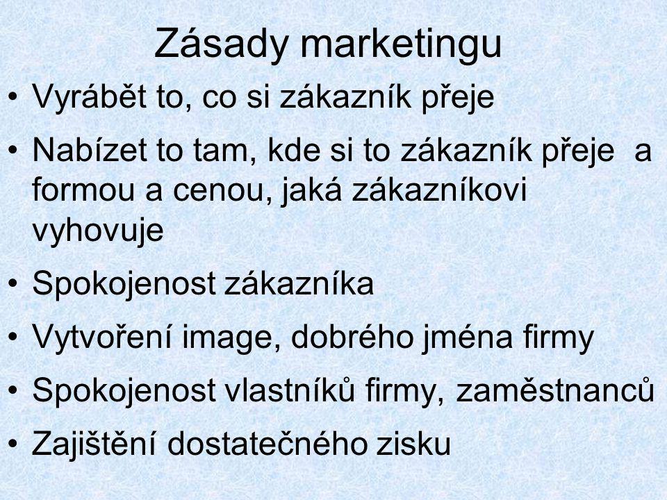 Zásady marketingu Vyrábět to, co si zákazník přeje Nabízet to tam, kde si to zákazník přeje a formou a cenou, jaká zákazníkovi vyhovuje Spokojenost zá