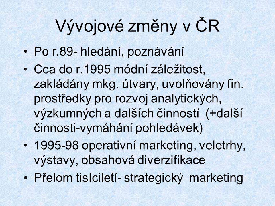 Vývojové změny v ČR Po r.89- hledání, poznávání Cca do r.1995 módní záležitost, zakládány mkg. útvary, uvolňovány fin. prostředky pro rozvoj analytick