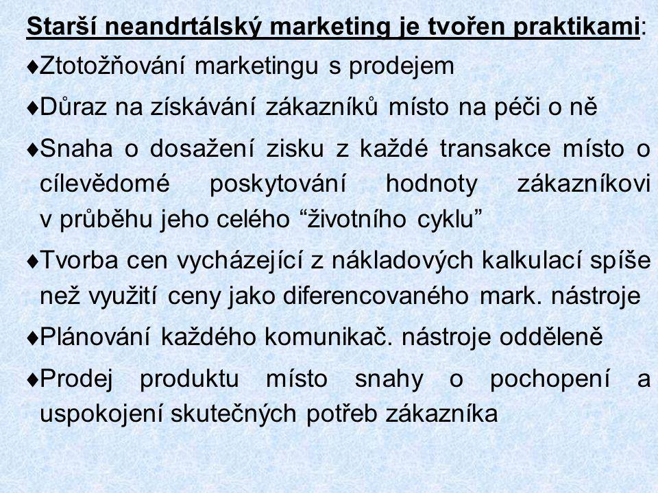 Starší neandrtálský marketing je tvořen praktikami:  Ztotožňování marketingu s prodejem  Důraz na získávání zákazníků místo na péči o ně  Snaha o d