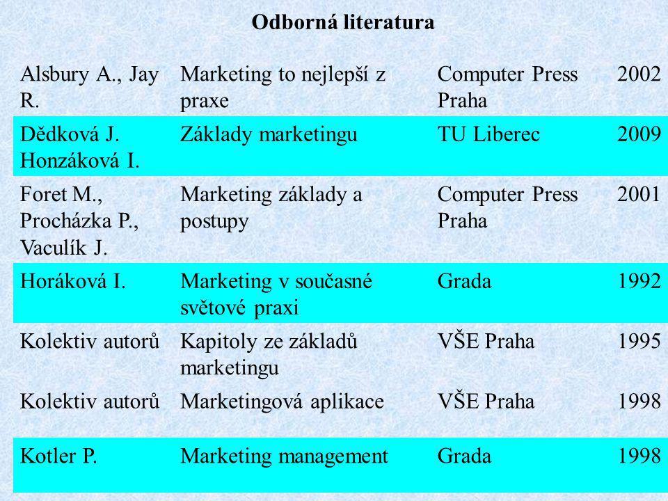 Odborná literatura Alsbury A., Jay R. Marketing to nejlepší z praxe Computer Press Praha 2002 Dědková J. Honzáková I. Základy marketinguTU Liberec2009