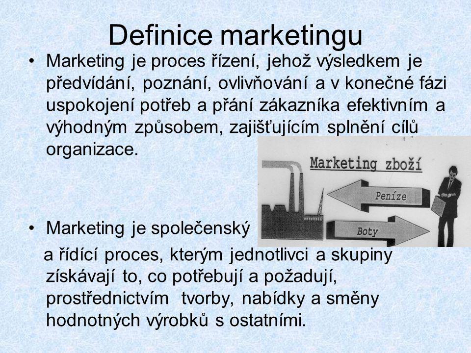 Definice marketingu Marketing je proces řízení, jehož výsledkem je předvídání, poznání, ovlivňování a v konečné fázi uspokojení potřeb a přání zákazní