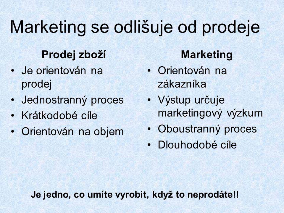 Marketing se odlišuje od prodeje Prodej zboží Je orientován na prodej Jednostranný proces Krátkodobé cíle Orientován na objem Marketing Orientován na